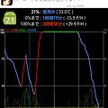 写真: INFOBARの電池温度